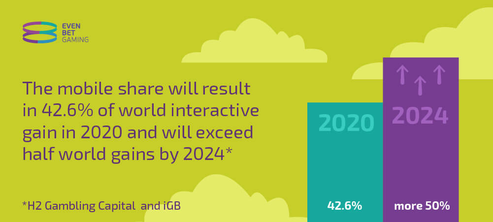igaming-mobile-share-2024