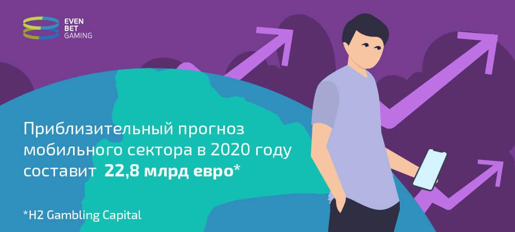 2020-mobile-gaming