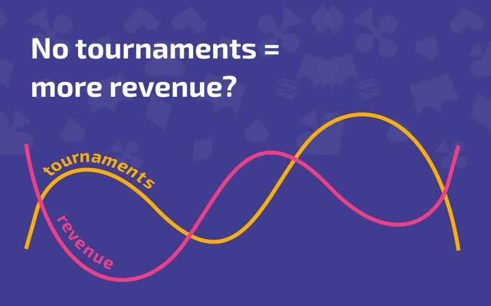poker-revenue-tourneys