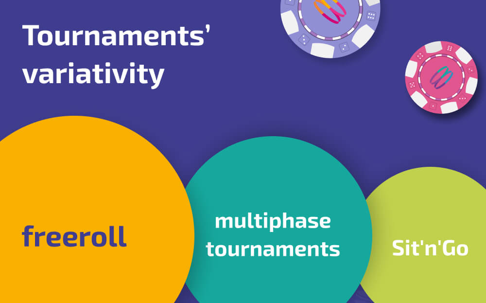 types-of-tournaments